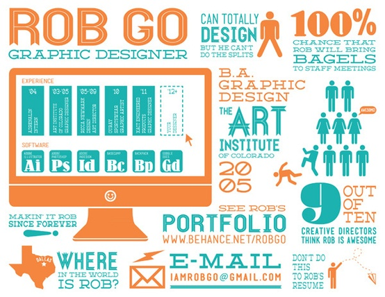 six sensational visual resumes