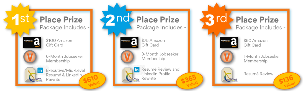 National Work and Family Month 2019 Remote Work Survey Prize Package