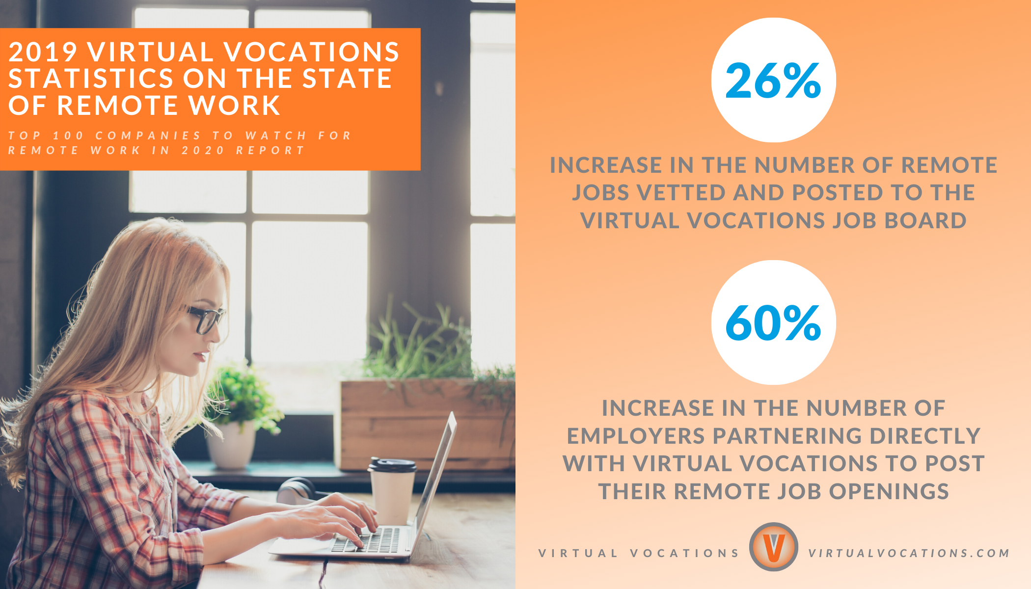 Virtual Vocations State of Remote Work - Top 100 Companies to Watch for Remote Jobs in 2020