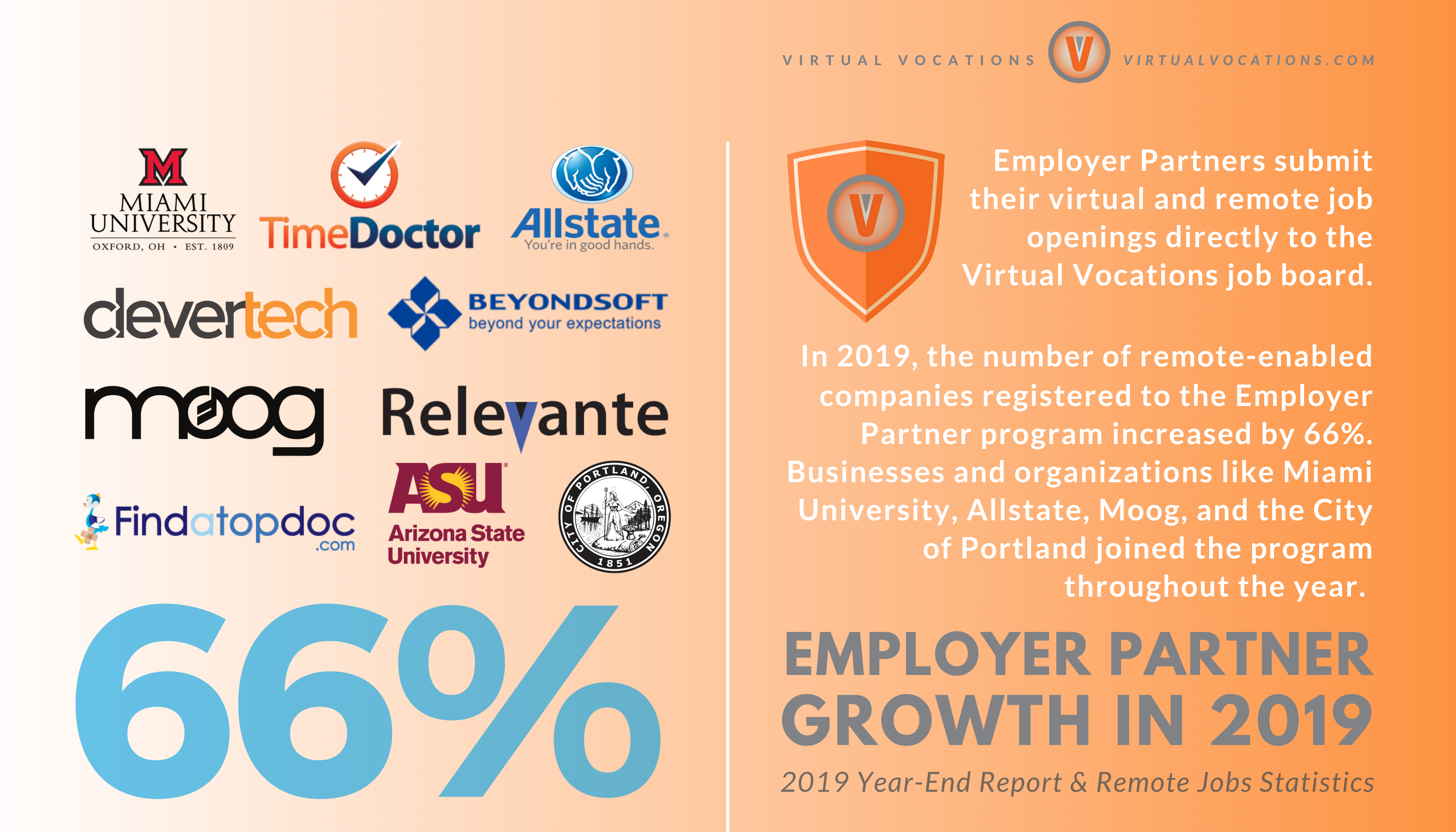 Virtual Vocations 2019 Employer Partner Growth - 2019 Year-End Report and Remote Jobs Statistics