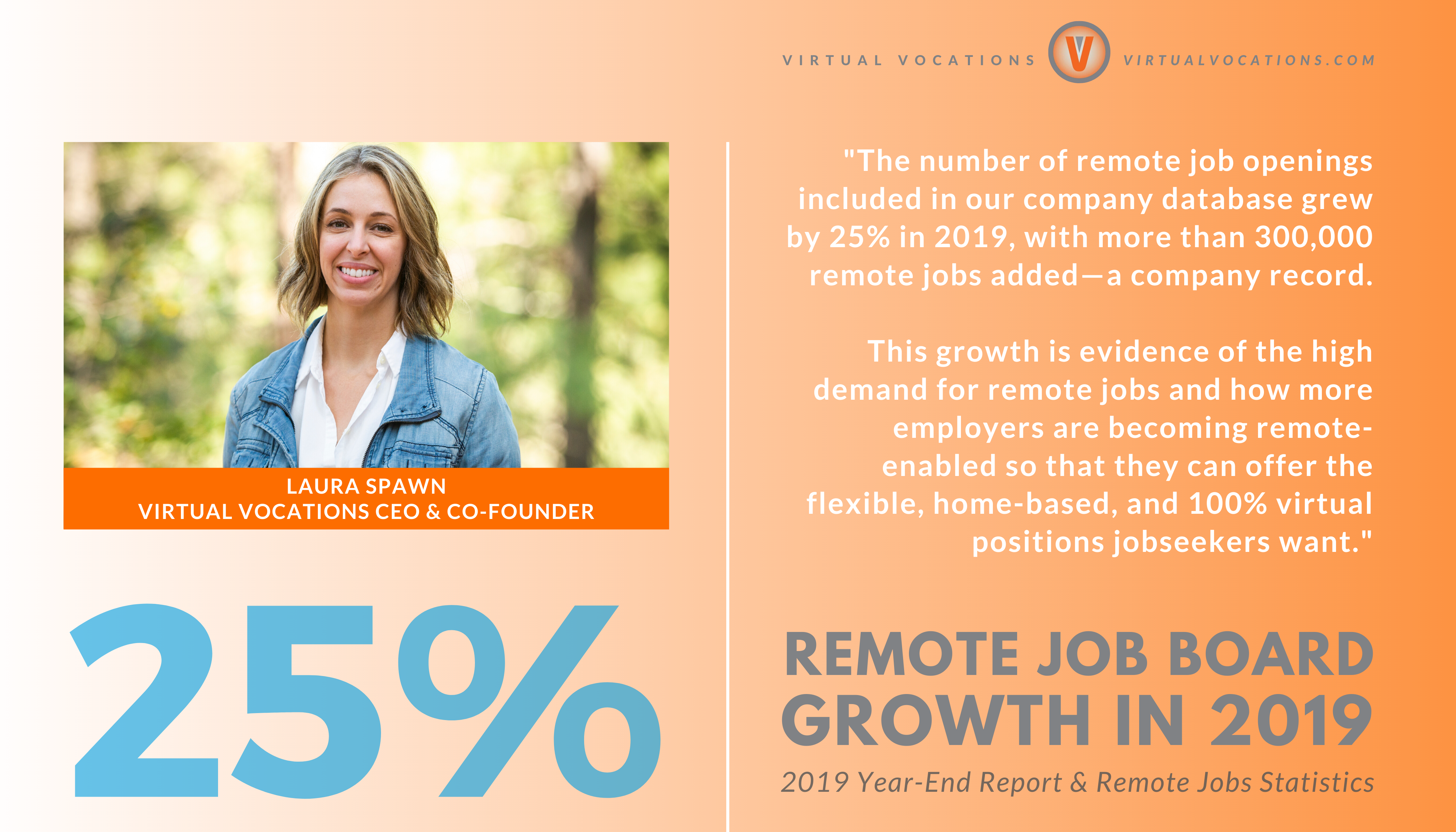 Laura Spawn Quote - Virtual Vocations 2019 Job Board Growth - 2019 Year-End Report and Remote Jobs Statistics
