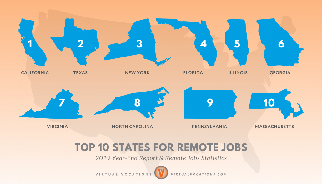 Virtual Vocations 2019 Top 10 States for Remote Jobs - 2019 Year-End Report and Remote Jobs Statistics