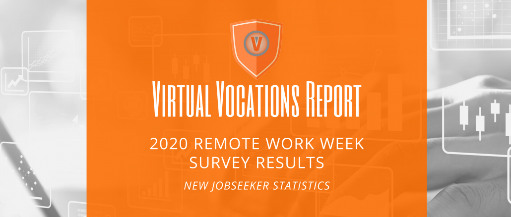 Virtual Vocations - 2020 Remote Work Week Survey Results - New Jobseeker Data