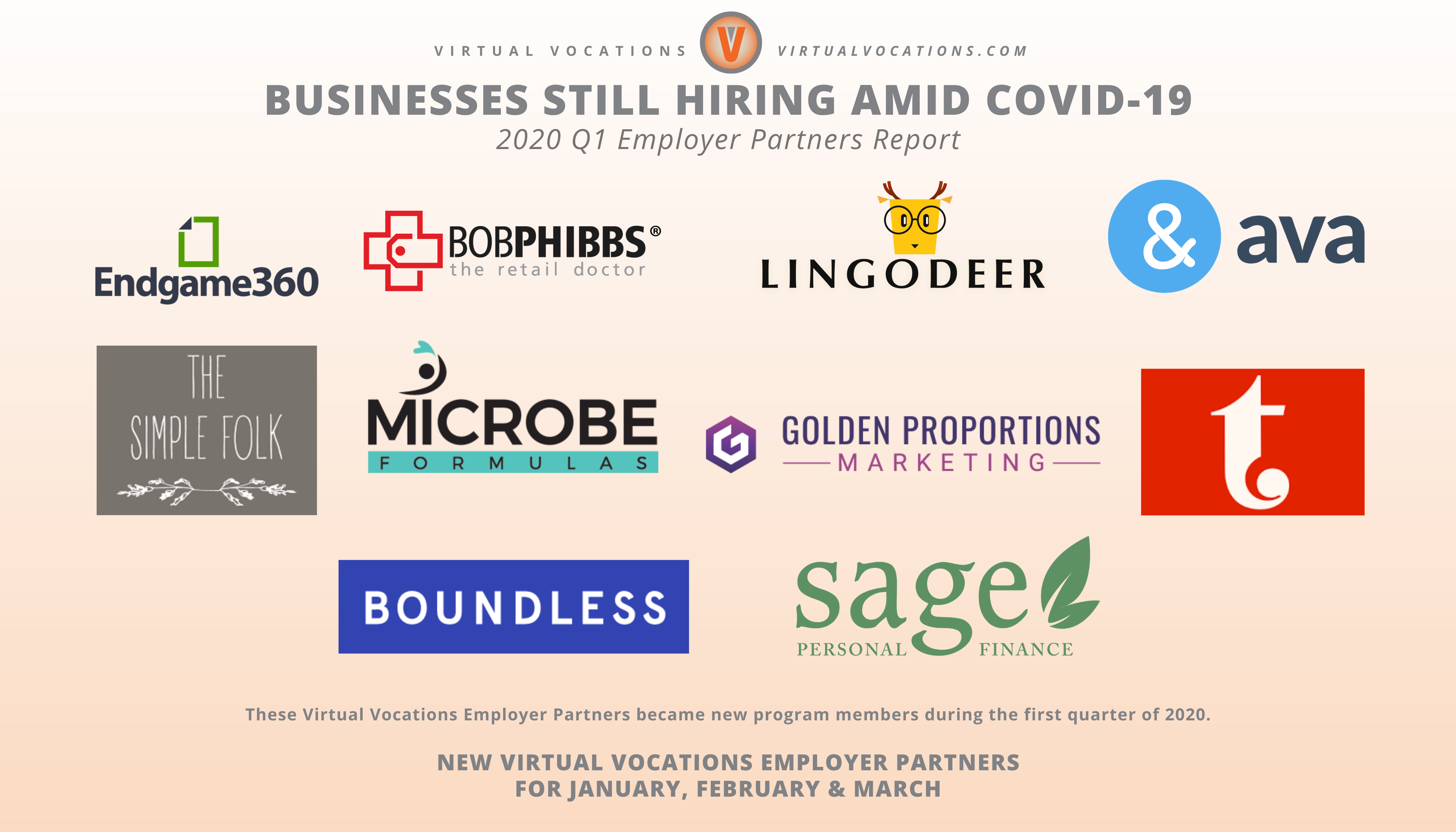 Virtual Vocations - Businesses Still Hiring Amid COVID-19 - Q1 Employer Partners Hiring for Remote Jobs Report