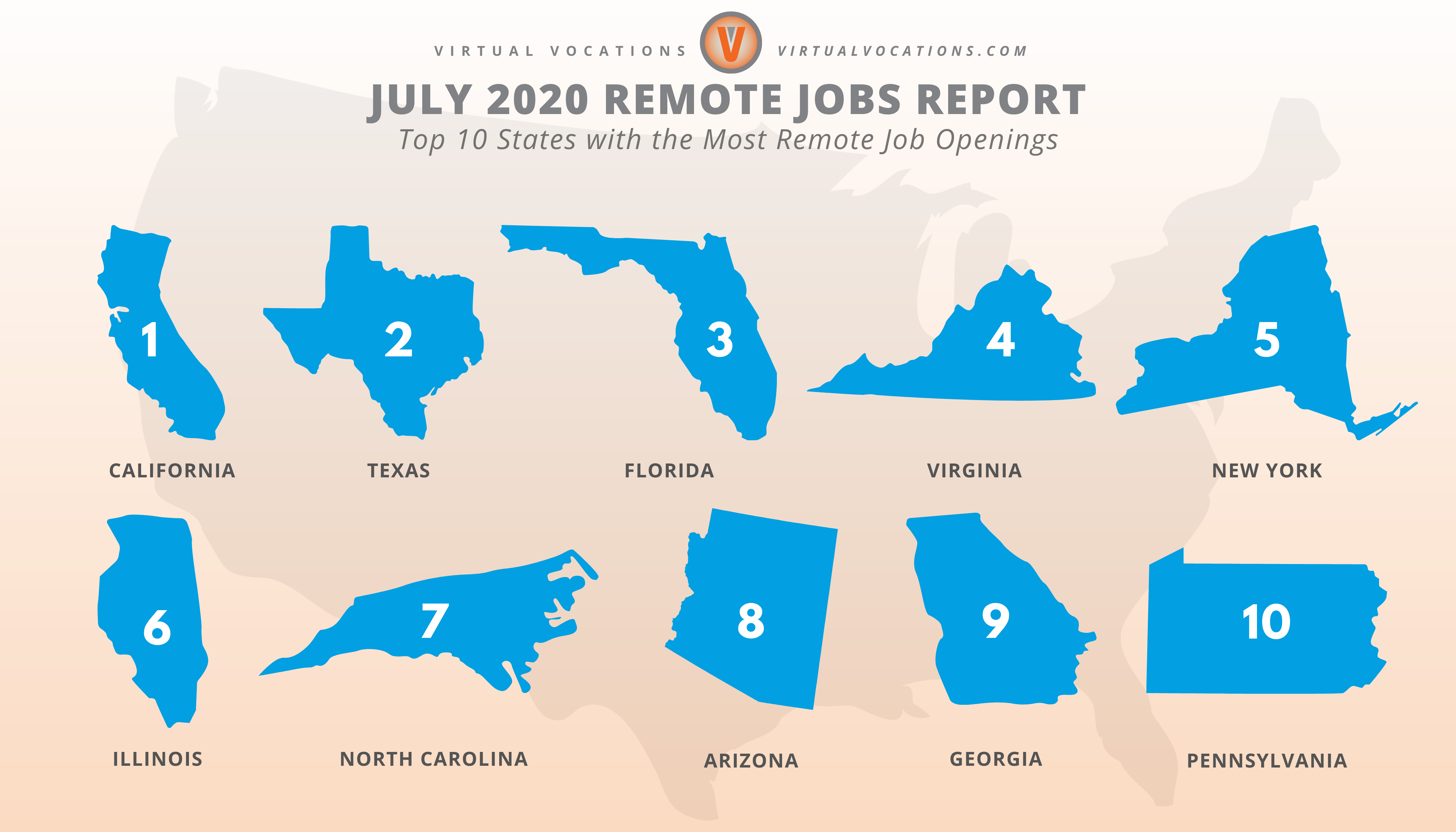 Top 10 States with the Most Remote Job Openings Graph - July 2020 Remote Jobs Report - Virtual Vocations