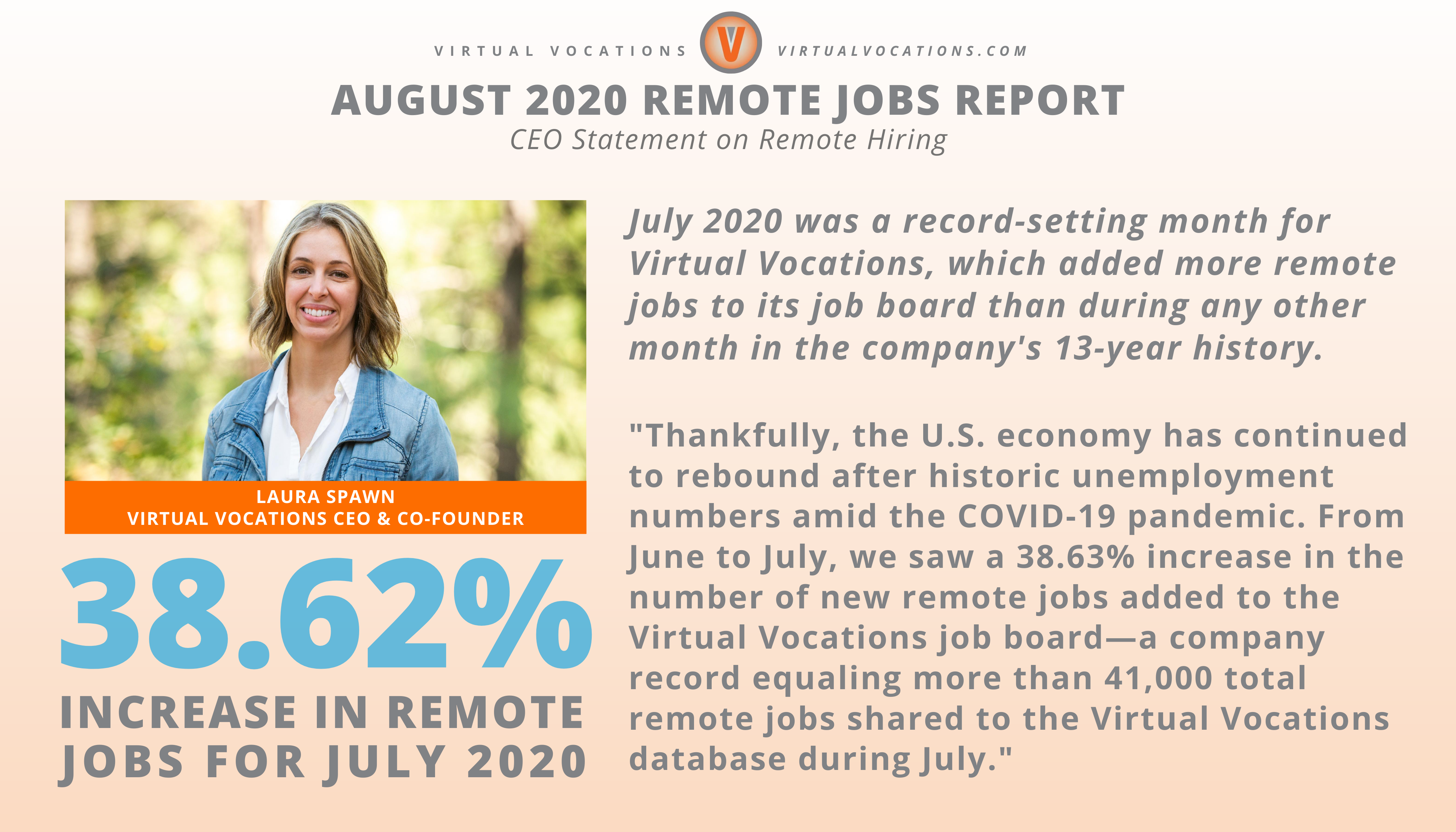 August 2020 Remote Jobs Report - Virtual Vocations - Laura Spawn Statement on Remote Hiring During July 2020