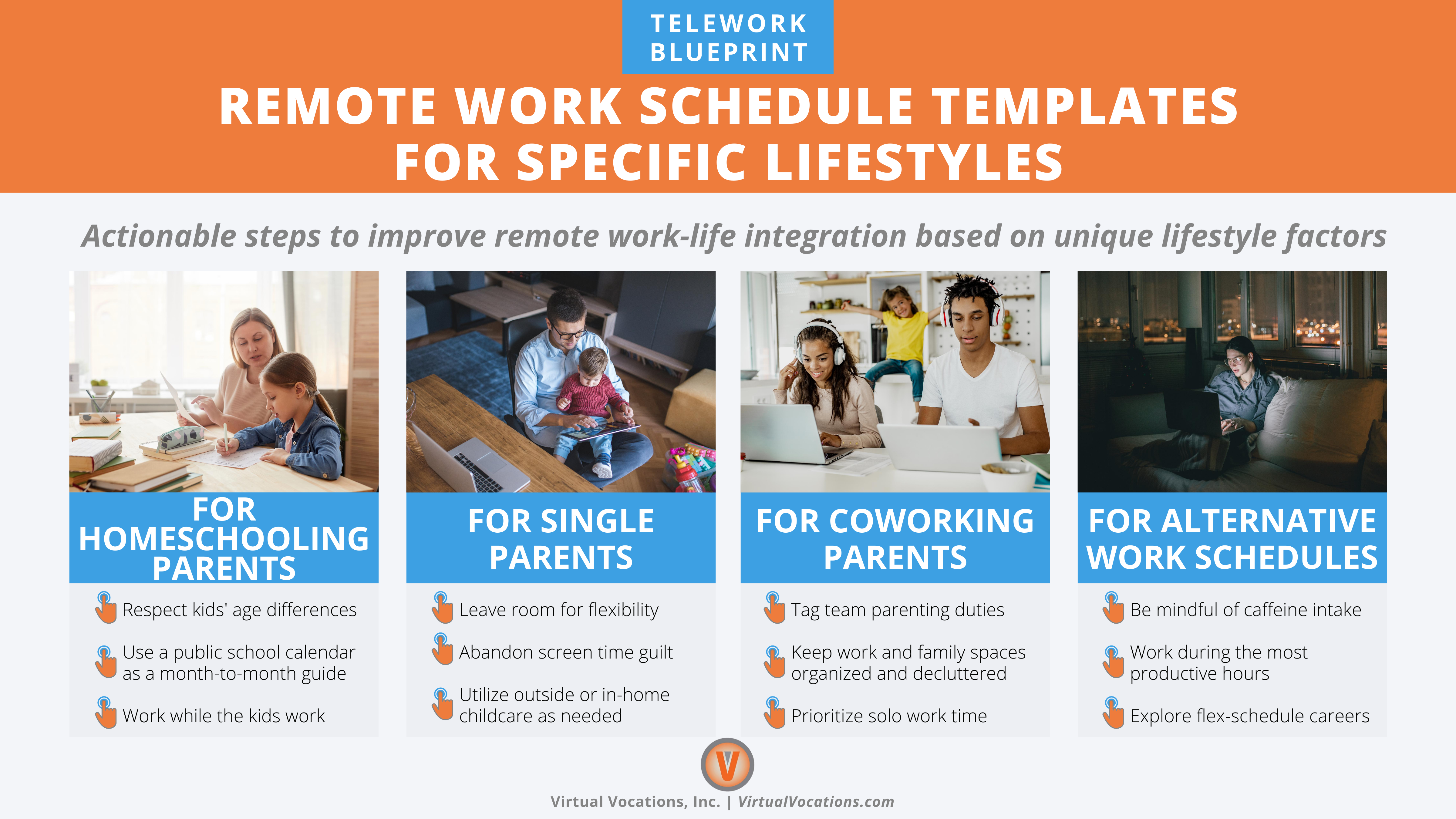 Virtual Vocations - Remote Work Templates for Specific Lifestyles - Telework Blueprint