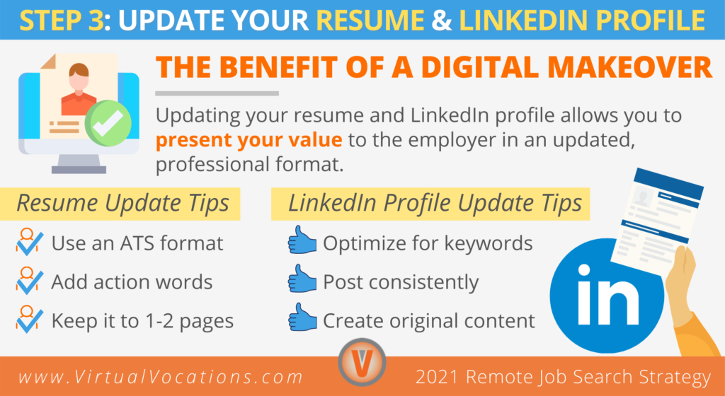 Step 3 in your remote job search strategy is to update your resume and LinkedIn profile.