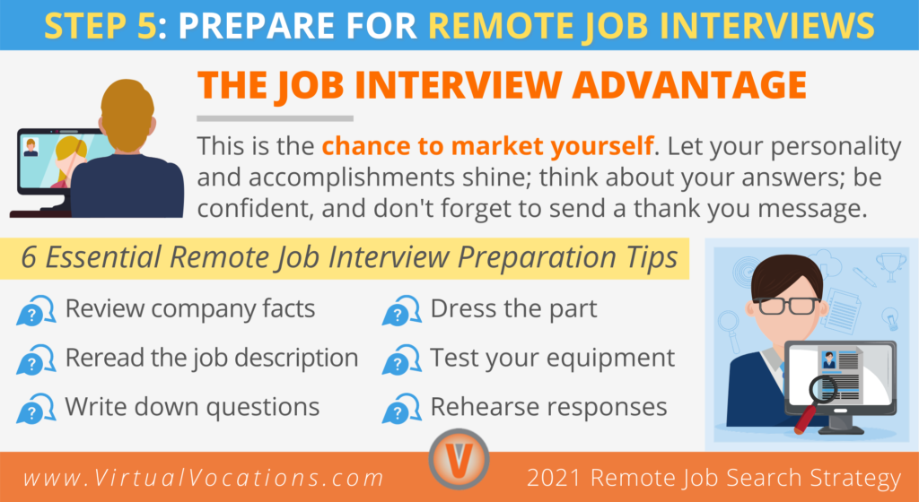 Step 5 in your remote job search strategy is to prepare for remote job interviews.