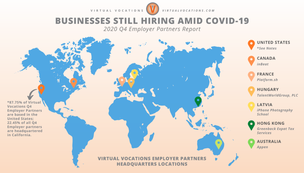 Virtual Vocations - Businesses Still Hiring Amid COVID-19 - Q4 Employer Partners Report - Headquarters Locations