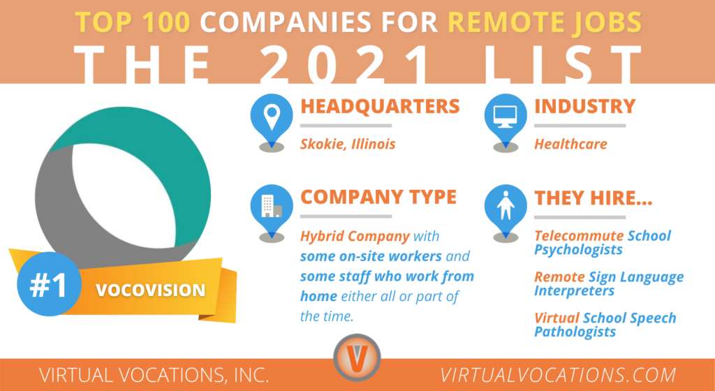 Virtual Vocations - VocoVision Employer Card - Top 100 Companies to Watch for Remote Jobs in 2021
