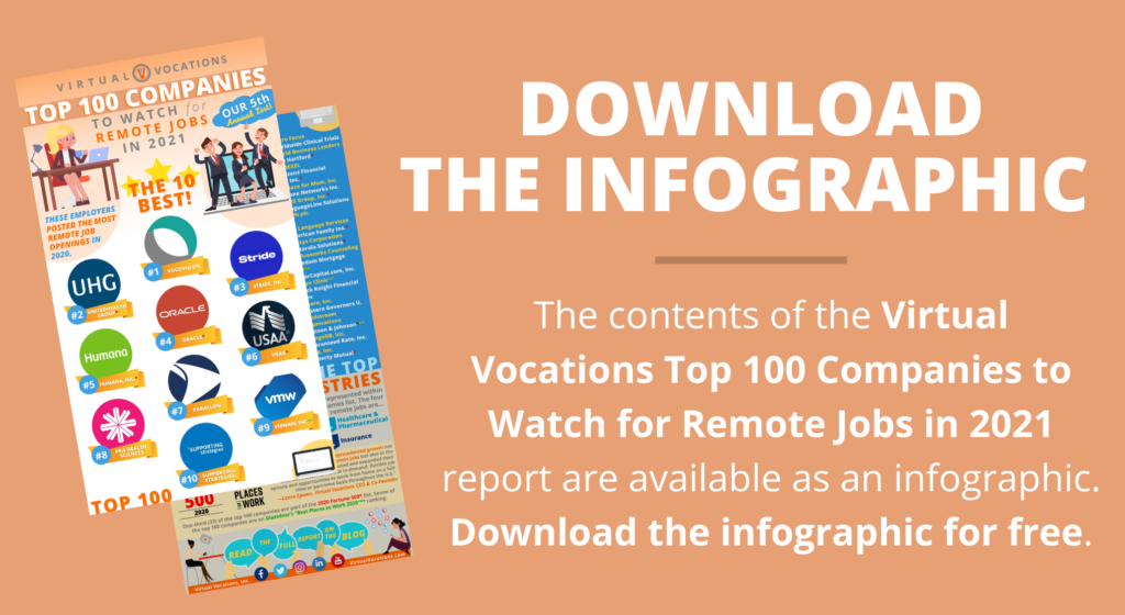 Virtual Vocations Top 100 Companies to Watch for Remote Jobs in 2021 Infographic Download Prompt