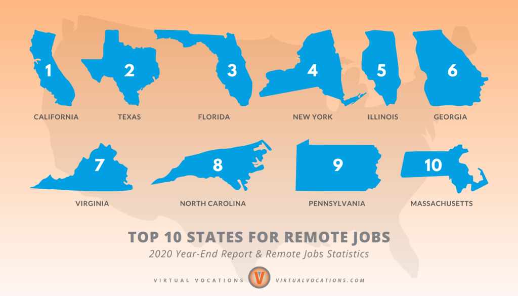 Virtual Vocations - 2020 Year-End Report and Remote Jobs Statistics - Top 10 States for Remote Jobs