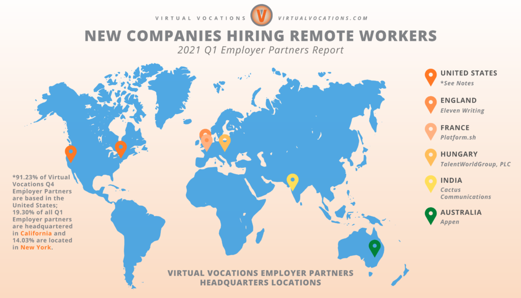New Companies Hiring Remote Workers - 2021 Q1 Employer Partners Report - Virtual Vocations - Employer Partners Headquarters Map - Remote companies hiring in the United States, England, France, Hungary, India, and Australia