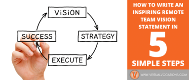 Find out how to write an inspiring remote team vision statement in this guest post.
